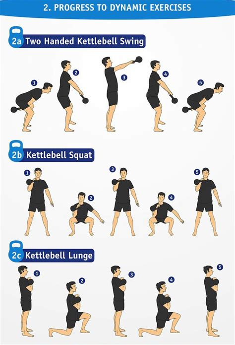 kettlebell training beginner chest guide advance overhead held position