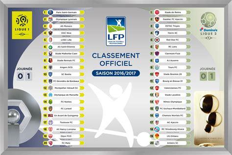 classement des cuisinistes tableau magnnétique de classement ligue 1 et ligue 2