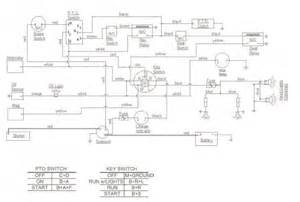 similiar eaton pto switch keywords pto indicator switch together chelsea 277 pto diagram on chelsea