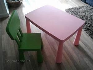 Table Et Chaise Pour Bébé : table et chaise pour enfant ikea ouistitipop ~ Farleysfitness.com Idées de Décoration