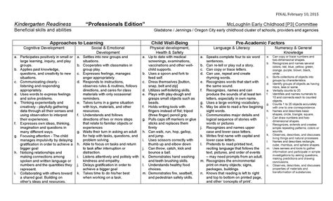 professional resource getting ready for kindergarten 895   2015 Kindergarten Readiness chart Page 1
