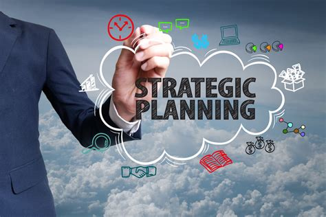 The Process of Strategic Planning