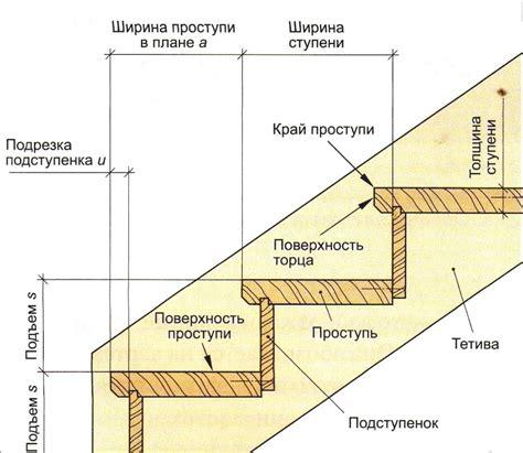 treppen berechnen programm wohn design