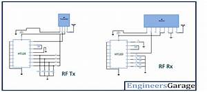Basic Model Of Rf Transmitter And Receiver  Part 1  23