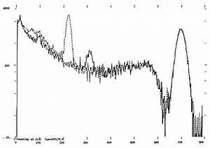 Halbwertszeit Cäsium 137 Berechnen : c pctcpendber asc ~ Themetempest.com Abrechnung
