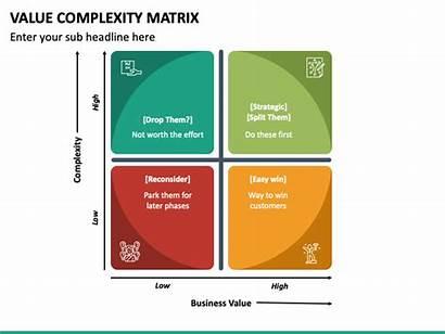 Matrix Complexity Value Template Sketchbubble Powerpoint Slide