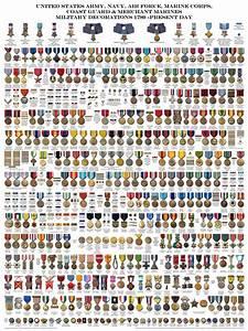 Complete Medals Chart 30x40 By Kaiack D6an7lw Jpg 1280