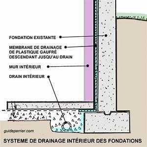Etancheite Mur Exterieur Sous Sol : drainage et tanch it des fondations de sous sols ~ Melissatoandfro.com Idées de Décoration