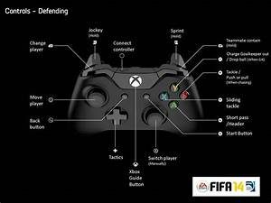 Fifa 14 Controls  U2013 Ps4 And Xbox One  U2013 Fifplay