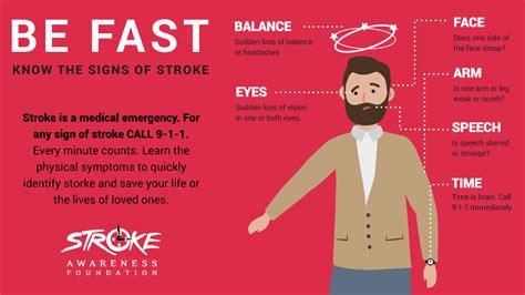 Root Fracture Symptoms