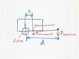 Was Darf Ein Schlüsseldienst Berechnen : der plan bikecamper ~ Themetempest.com Abrechnung