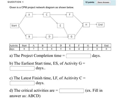 solved a project network is solved given is a cpm project network diagram as shown be