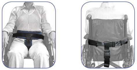 ceinture slim pelvienne materielmedical