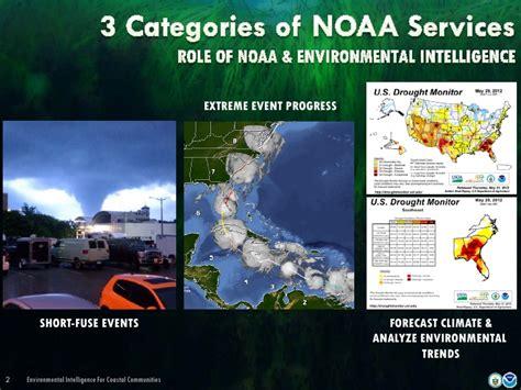 environmental intelligence  coastal communities
