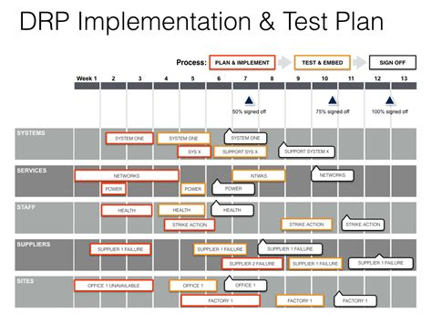 Disaster Recovery Plan Template Keynote Disaster Recovery Plan Template