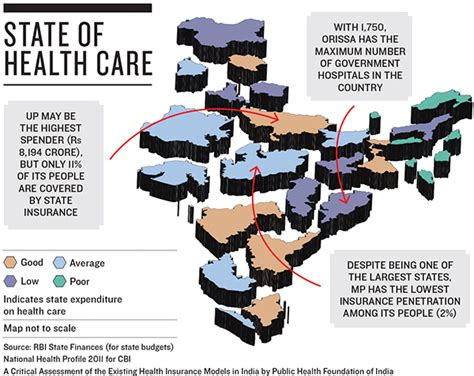 India's Primary Health Care Needs Quick Reform