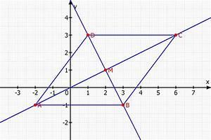 Fehlende Koordinaten Berechnen Vektoren : koordinaten ermittle die koordinaten der eckpunkte rechnerisch raute a 2 1 m 2 1 f 20 ~ Themetempest.com Abrechnung