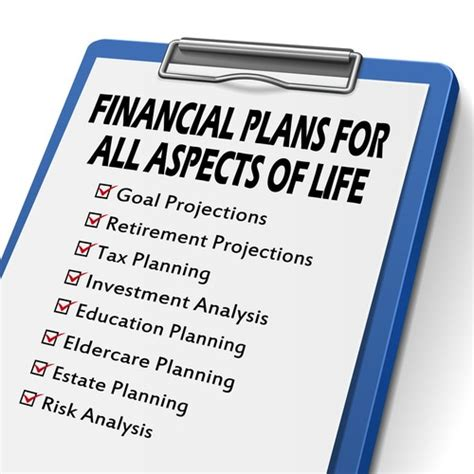 about us financial planning imbrey and associates