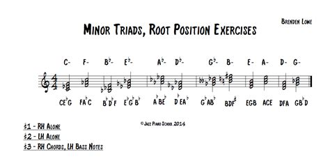 jazz piano school ep  major minor triads