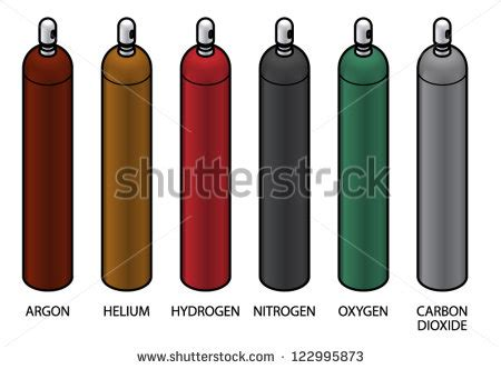 gas color gas cylinder new color coding identification stock vector