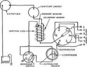 ford ignition switch wiring diagram volovetsinfo