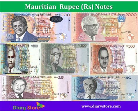 Mauritian Rupee Currency | Mauritius Rupee Notes | Diary Store