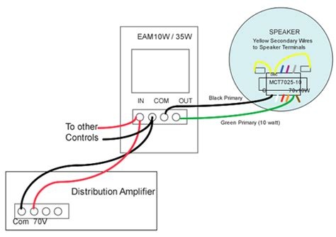 Volt Sound Distribution System Alectro Systems Inc