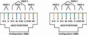 rj 45 and data insert wiring schematic fort worth With data jack wiring