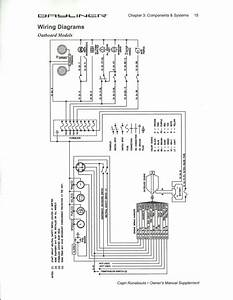 1986 Bayliner Trophy Wiring Diagram Full Hd Version Wiring