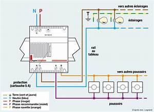 Branchement Variateur Legrand : schema de raccordement t l variateur schema electrique ~ Melissatoandfro.com Idées de Décoration