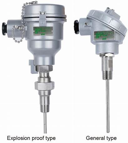 R221 R222 Wise Temperature Sheathed R220 Detector