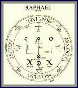 raphael | sigils | Pinterest | Angel, Symbols and Occult
