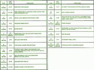 21 Awesome 1996 Jeep Grand Cherokee Wiring Diagram