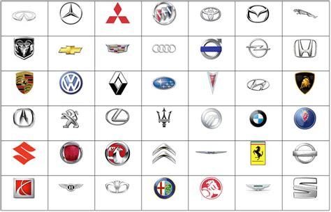 all car logos and names in the world pdf click the car logos quiz