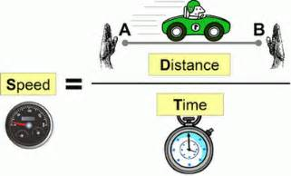 Two Equations Worksheet Free Distance Speed Calculator