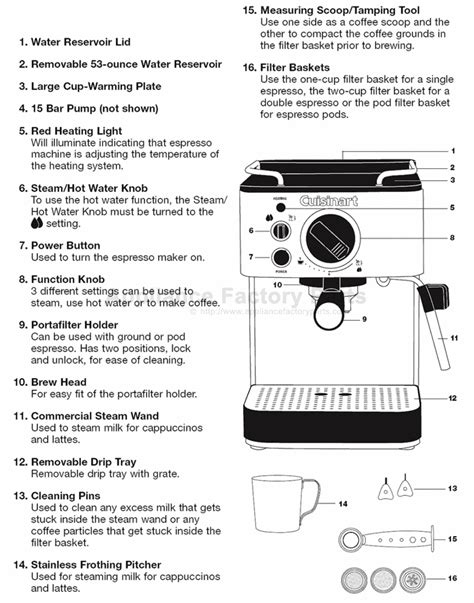 You'll be surprised to see. 30 Cuisinart Coffee Maker Parts Diagram - Wiring Diagram Database