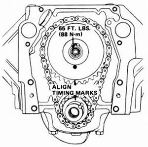 Schematics And Diagrams  How To Replace Timing Chain On