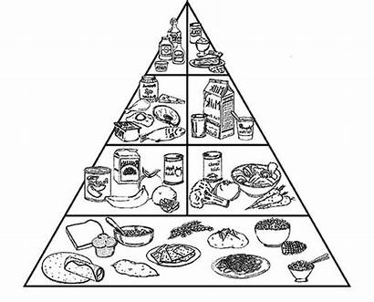 Pyramid Coloring Pages Healthy Drawing Colouring Drawings
