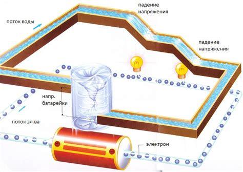 Гравитационный источник энергии — новое изобретение . ньюсайру . яндекс дзен . яндекс дзен . платформа для авторов издателей и брендов