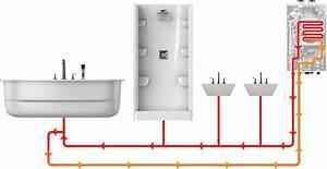 Tankless Water Heater With Recirculating Pump Navien