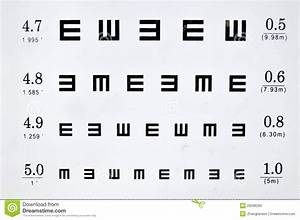 Visual Acuity Chart Royalty Free Stock Images - Image