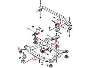 similiar 2001 volvo s80 parts diagram keywords 2001 volvo s80 parts diagram 2001 engine image for user manual