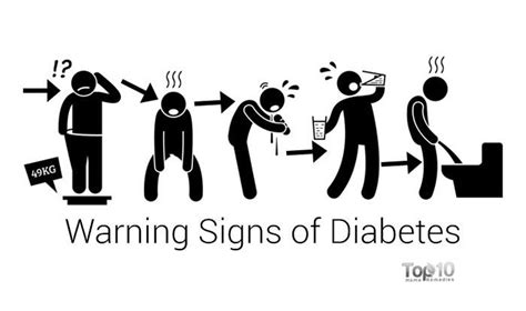 early warning signs  diabetes    ignore