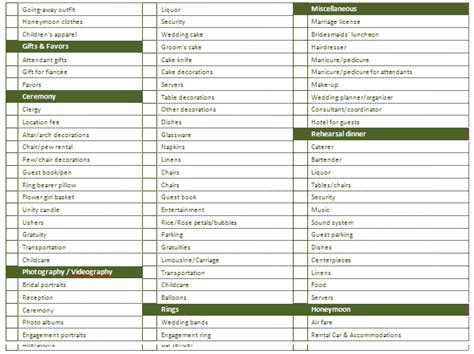 ms word wedding planning checklist office templates