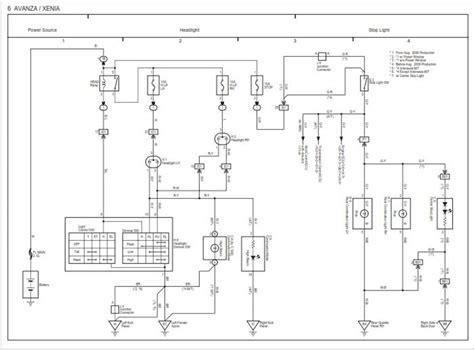 Wiring Diagram Kelistrikan Toyotum Avanza by Diagram Kelistrikan Www Picswe Net