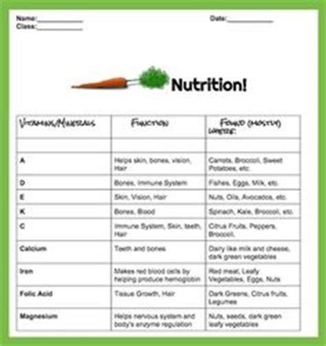 Quiz Over The Food Label  School Stuff Pinterest