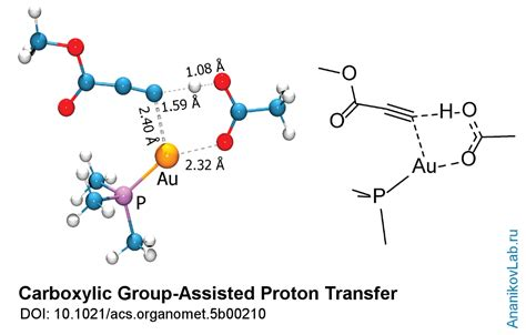 Protons In Gold by Acetic Acid As A Proton Shuttle In Gold Chemistry