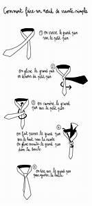 Comment Nouer Une Cravate : tuto cravate homme patron couture cravate ~ Melissatoandfro.com Idées de Décoration