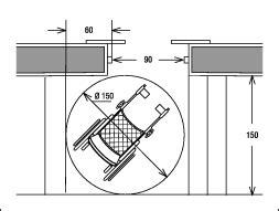 largeur de passage pour un fauteuil roulant quelle largeur de porte pour fauteuil roulant fauteuil 2017