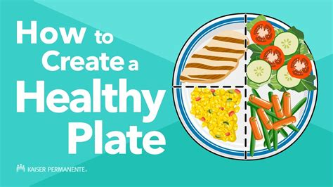 How To Create A Healthy Plate Youtube